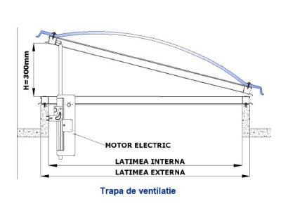 Trape de acces sau ventilatie zilnica