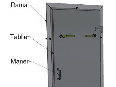 Usa metalica etansa ALA